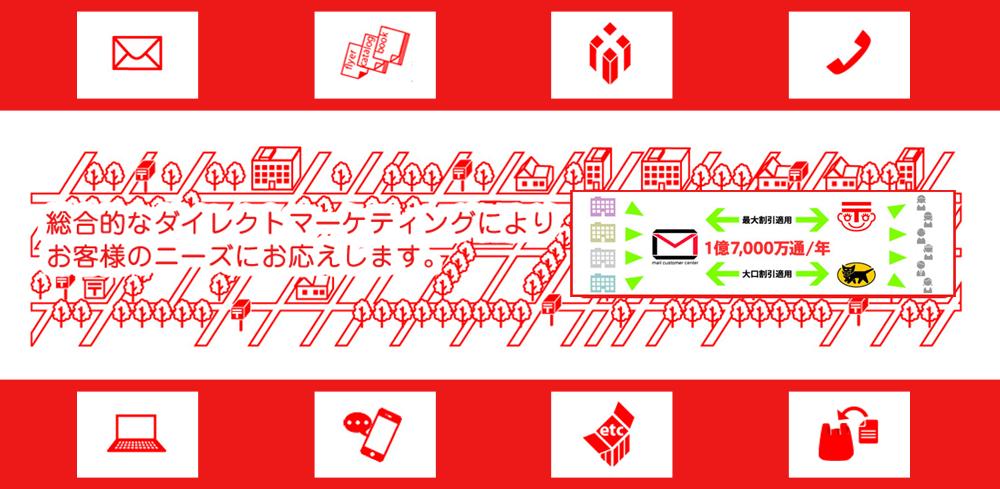メールカスタマーセンター株式会社